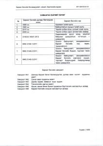 ББ боловсруулалт, хяналт, бүртгэлийн журам-20