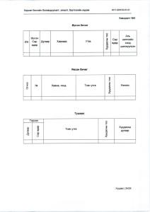 ББ боловсруулалт, хяналт, бүртгэлийн журам-25