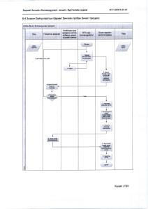 ББ боловсруулалт, хяналт, бүртгэлийн журам-8